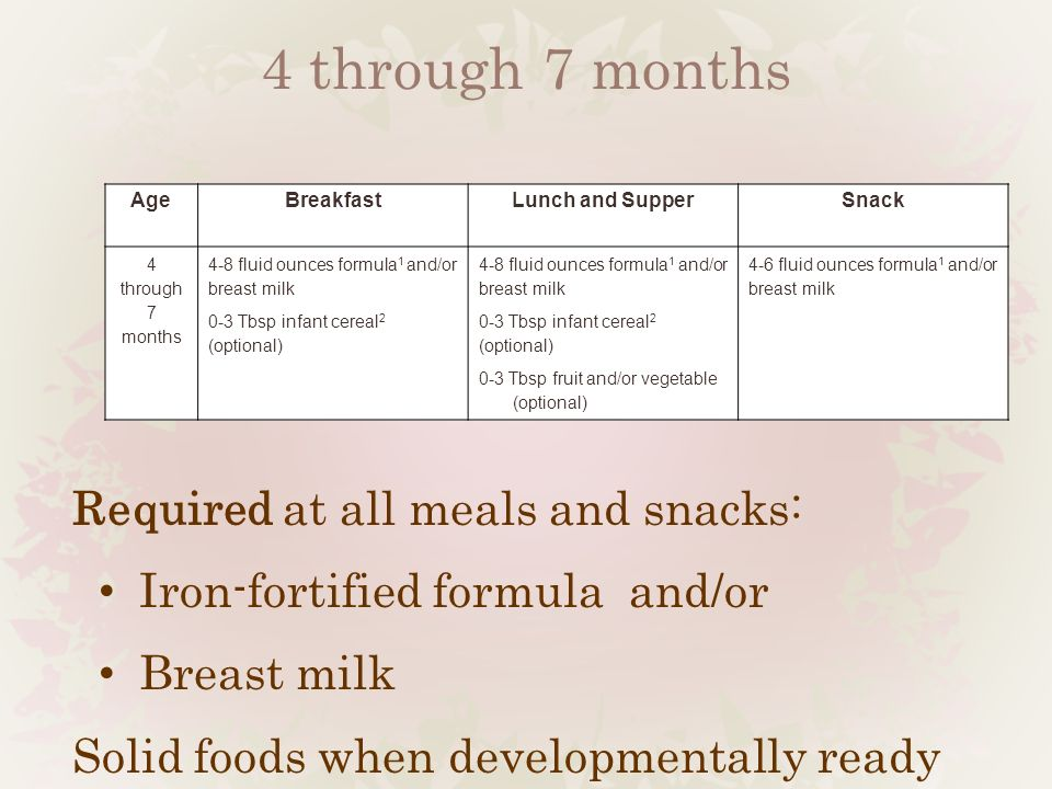 4 through 7 months Required at all meals and snacks: Iron-fortified formula and/or Breast milk Solid foods when developmentally ready AgeBreakfastLunc