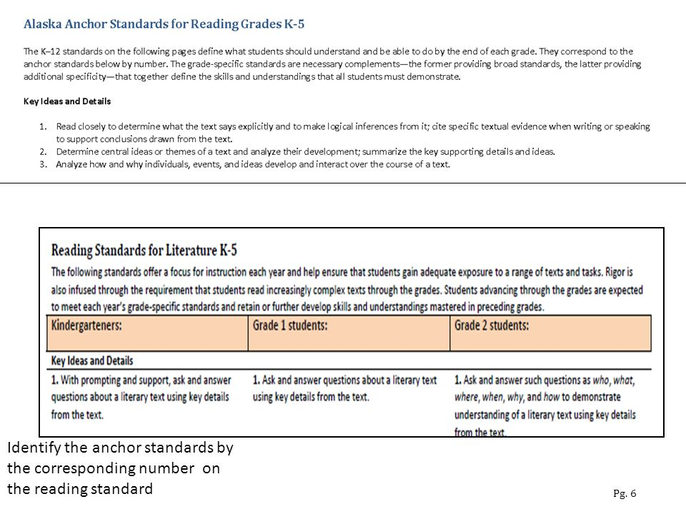 Identify the anchor standards by the corresponding number on the reading standard Pg. 6