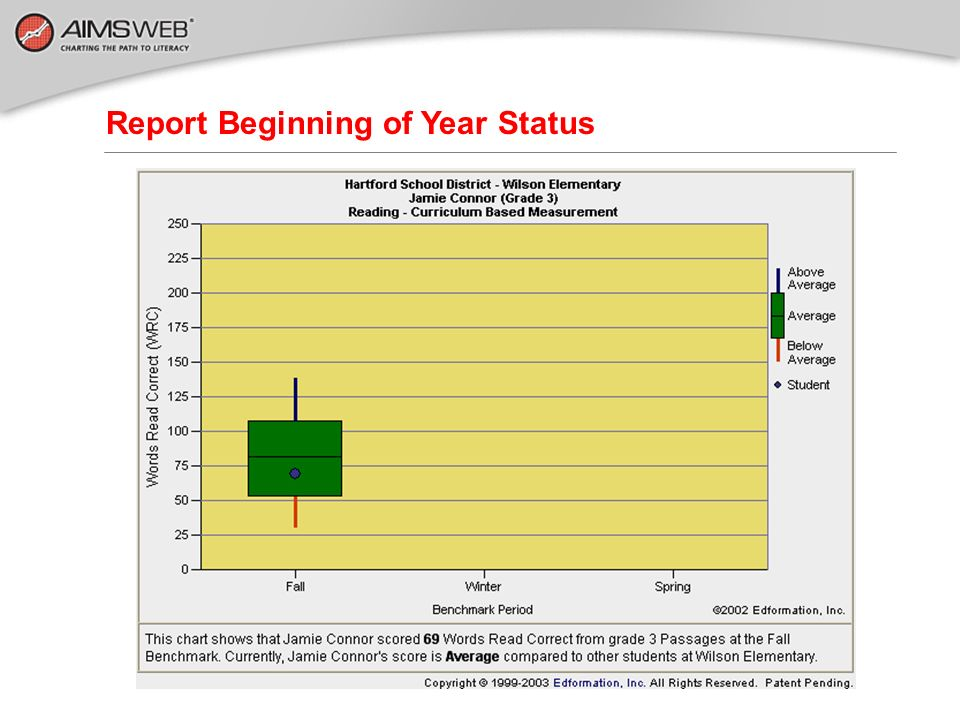 Report Beginning of Year Status