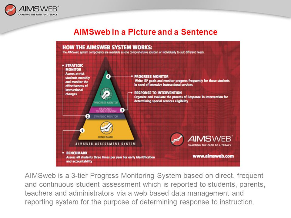 AIMSweb in a Picture and a Sentence AIMSweb is a 3-tier Progress Monitoring System based on direct, frequent and continuous student assessment which i