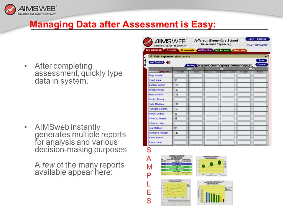 Managing Data after Assessment is Easy: After completing assessment, quickly type data in system. AIMSweb instantly generates multiple reports for ana