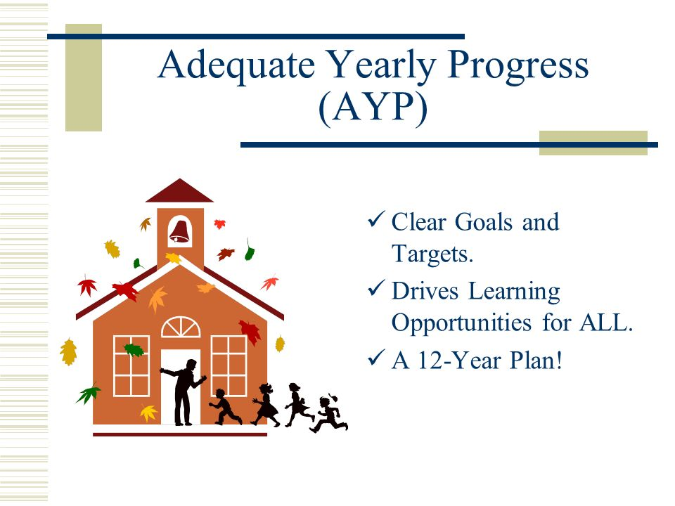 Adequate Yearly Progress (AYP) Clear Goals and Targets.