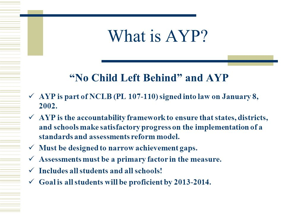 What is AYP.