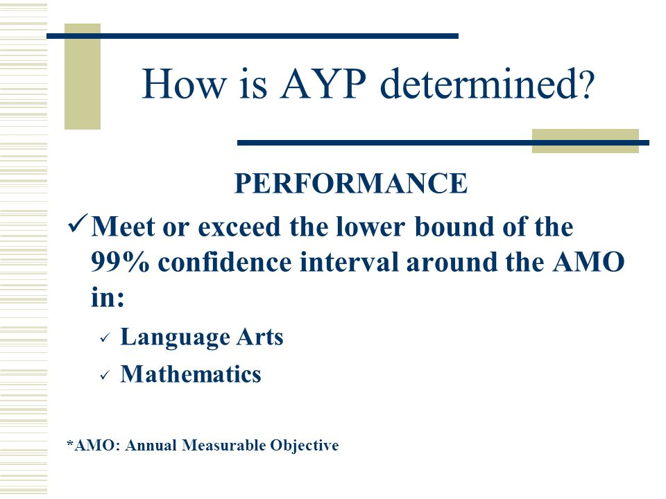 How is AYP determined .