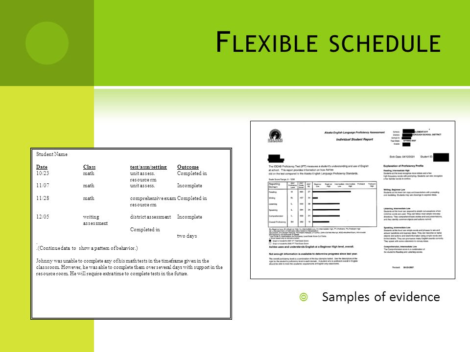Samples of evidence F LEXIBLE SCHEDULE Student Name Date Classtest/assn/settingOutcome 10/23mathunit assess.Completed in resource rm 11/07mathunit assess.Incomplete 11/28mathcomprehensive examCompleted in resource rm 12/05writingdistrict assessmentIncomplete assessment Completed in two days..(Continue data to show a pattern of behavior.) Johnny was unable to complete any of his math tests in the timeframe given in the classroom.