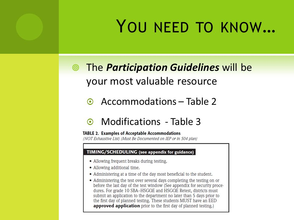 Y OU NEED TO KNOW … The Participation Guidelines will be your most valuable resource Accommodations – Table 2 Modifications - Table 3