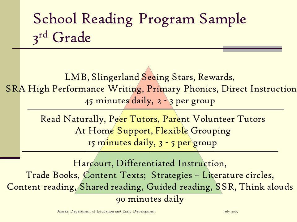 July 2007Alaska Department of Education and Early Development School Reading Program Sample 3 rd Grade LMB, Slingerland Seeing Stars, Rewards, SRA Hig