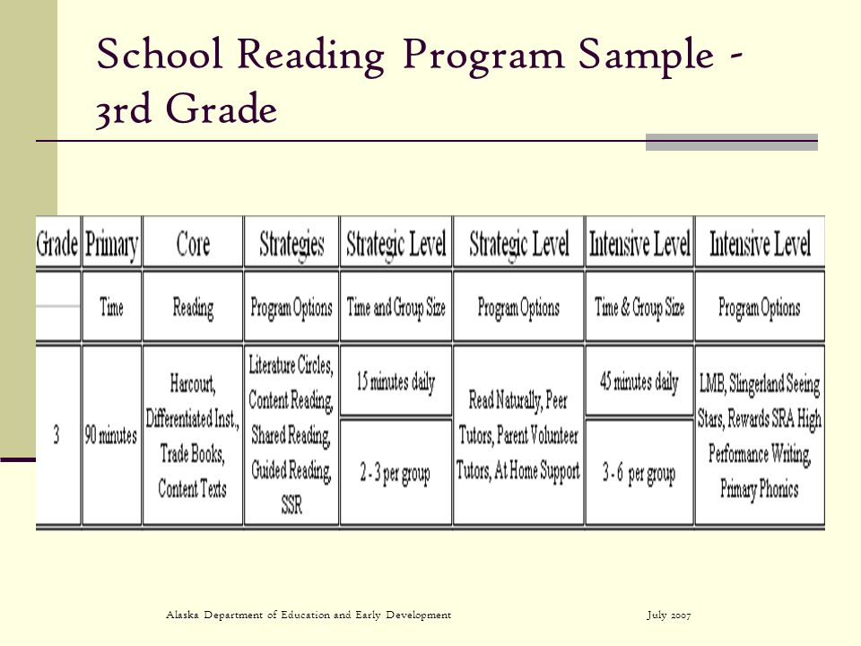 July 2007Alaska Department of Education and Early Development School Reading Program Sample - 3rd Grade