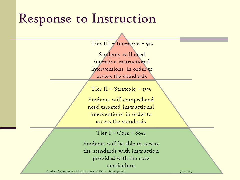 July 2007Alaska Department of Education and Early Development Response to Instruction Tier I – Core – 80% Students will be able to access the standard