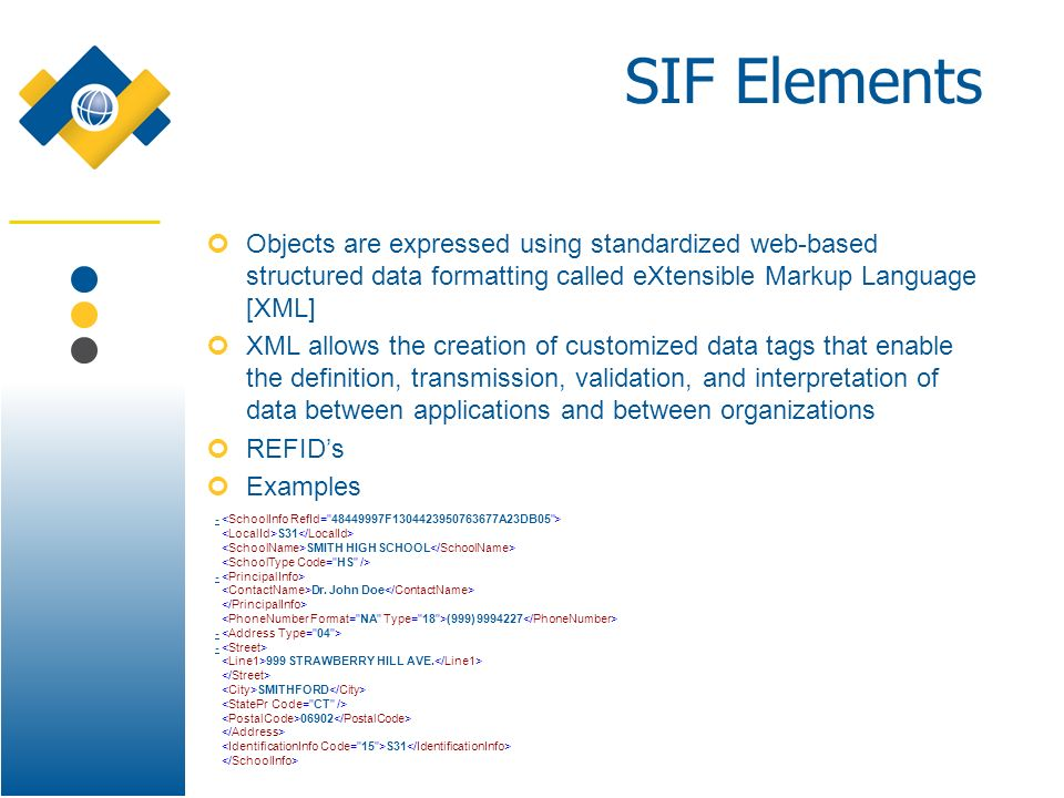 SIF Elements Objects are expressed using standardized web-based structured data formatting called eXtensible Markup Language [XML] XML allows the crea