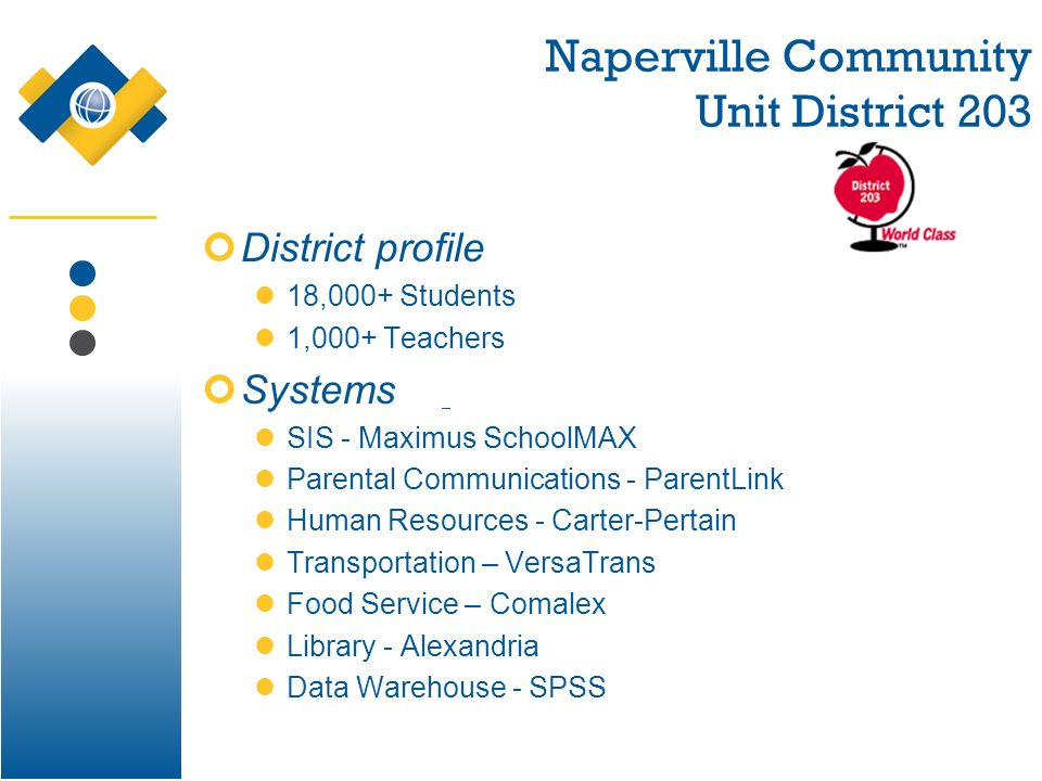 Naperville Community Unit District 203 District profile 18,000+ Students 1,000+ Teachers Systems SIS - Maximus SchoolMAX Parental Communications - Par