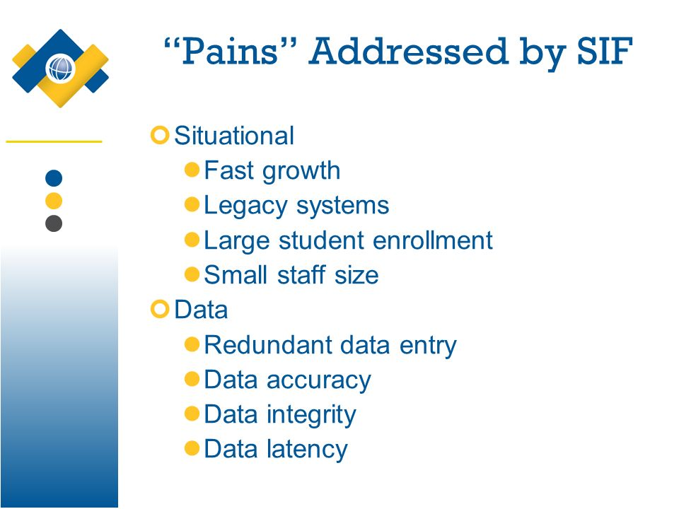 Pains Addressed by SIF Situational Fast growth Legacy systems Large student enrollment Small staff size Data Redundant data entry Data accuracy Data i