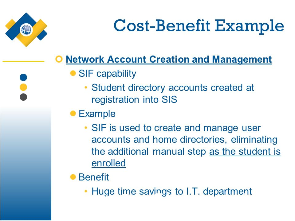 Cost-Benefit Example Network Account Creation and Management SIF capability Student directory accounts created at registration into SIS Example SIF is used to create and manage user accounts and home directories, eliminating the additional manual step as the student is enrolled Benefit Huge time savings to I.T.
