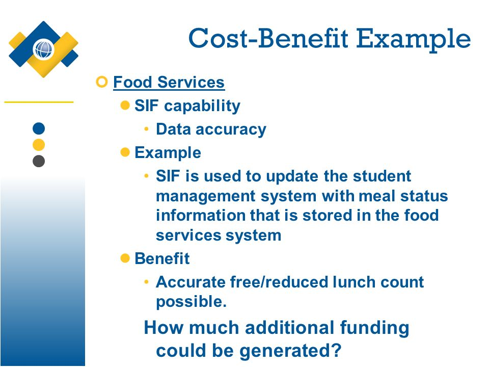 Cost-Benefit Example Food Services SIF capability Data accuracy Example SIF is used to update the student management system with meal status informati