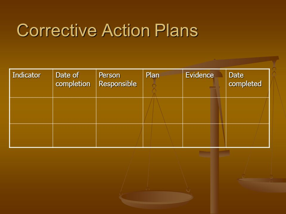 Corrective Action Plans Indicator Date of completion Person Responsible PlanEvidence Date completed