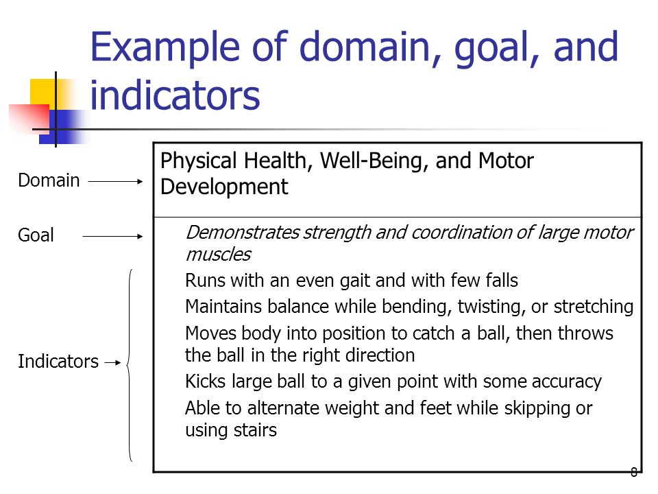 8 Example of domain, goal, and indicators Physical Health, Well-Being, and Motor Development Demonstrates strength and coordination of large motor muscles Runs with an even gait and with few falls Maintains balance while bending, twisting, or stretching Moves body into position to catch a ball, then throws the ball in the right direction Kicks large ball to a given point with some accuracy Able to alternate weight and feet while skipping or using stairs Domain Goal Indicators