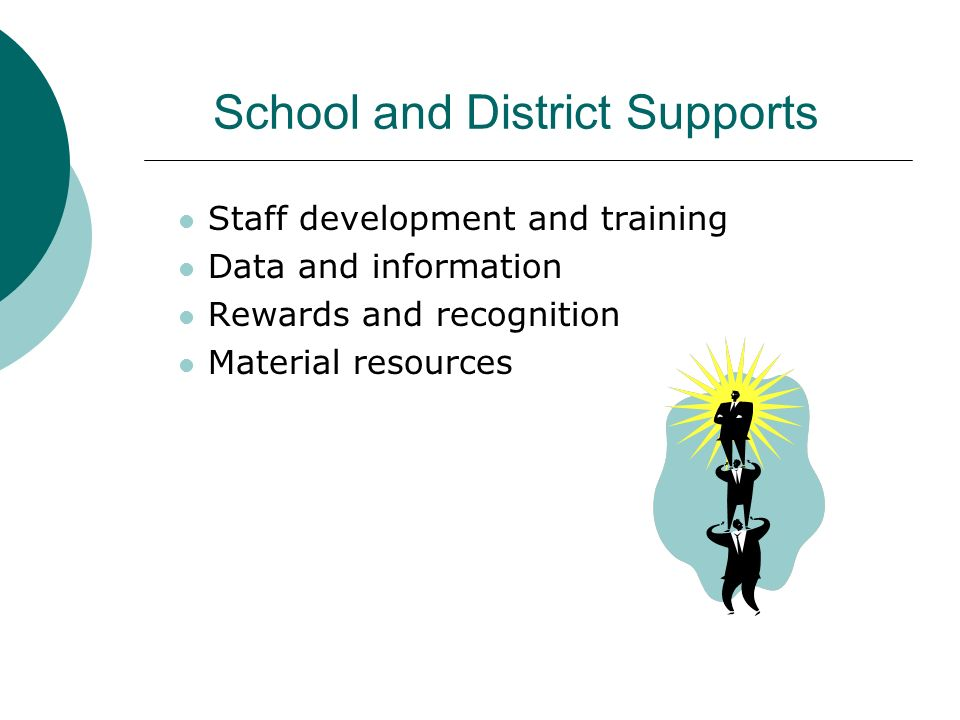 School and District Supports Staff development and training Data and information Rewards and recognition Material resources