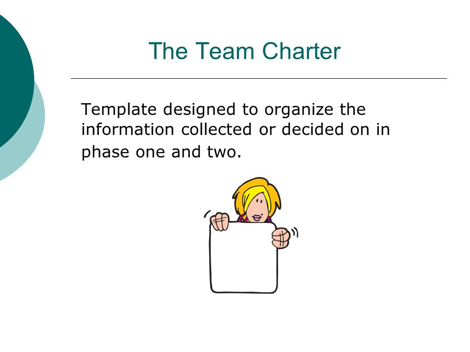 The Team Charter Template designed to organize the information collected or decided on in phase one and two.