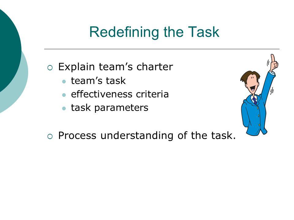 Redefining the Task Explain teams charter teams task effectiveness criteria task parameters Process understanding of the task.