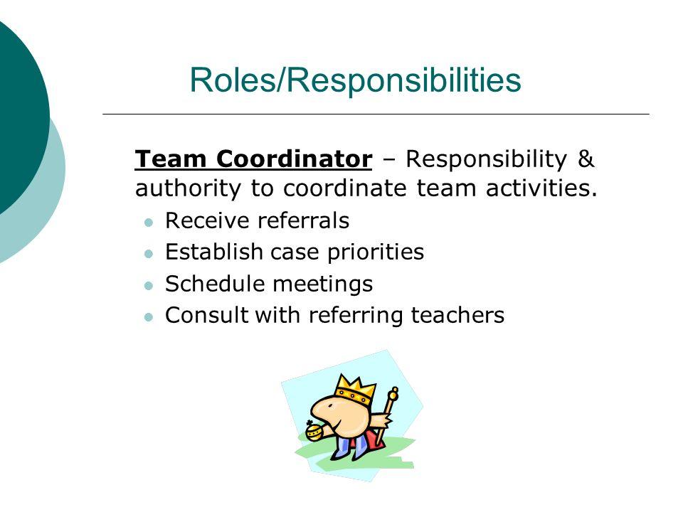 Roles/Responsibilities Team Coordinator – Responsibility & authority to coordinate team activities. Receive referrals Establish case priorities Schedu