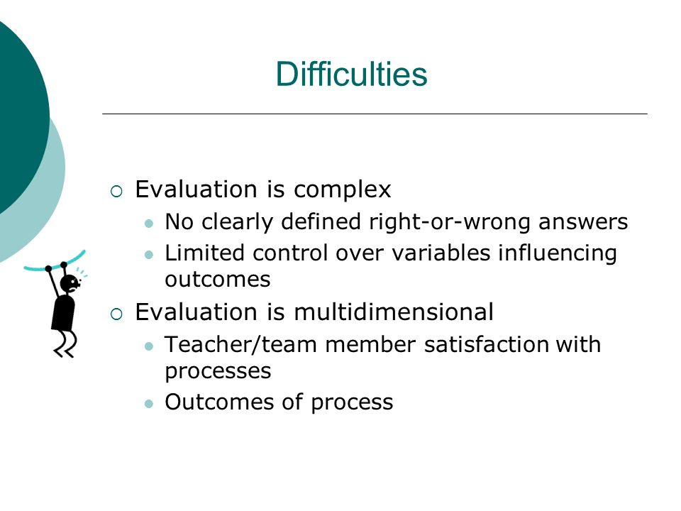 Difficulties Evaluation is complex No clearly defined right-or-wrong answers Limited control over variables influencing outcomes Evaluation is multidi