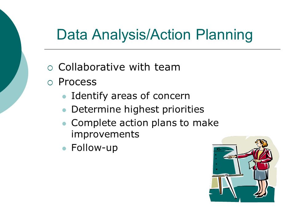 Data Analysis/Action Planning Collaborative with team Process Identify areas of concern Determine highest priorities Complete action plans to make imp