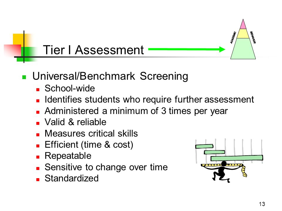 13 Tier I Assessment Universal/Benchmark Screening School-wide Identifies students who require further assessment Administered a minimum of 3 times per year Valid & reliable Measures critical skills Efficient (time & cost) Repeatable Sensitive to change over time Standardized