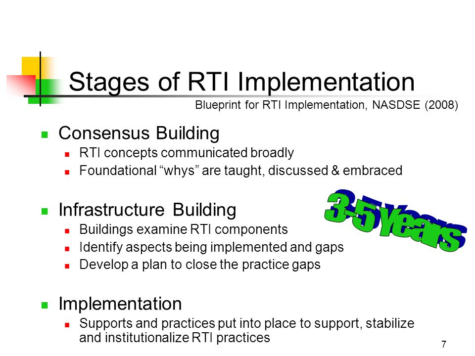 7 Stages of RTI Implementation Consensus Building RTI concepts communicated broadly Foundational whys are taught, discussed & embraced Infrastructure Building Buildings examine RTI components Identify aspects being implemented and gaps Develop a plan to close the practice gaps Implementation Supports and practices put into place to support, stabilize and institutionalize RTI practices Blueprint for RTI Implementation, NASDSE (2008)