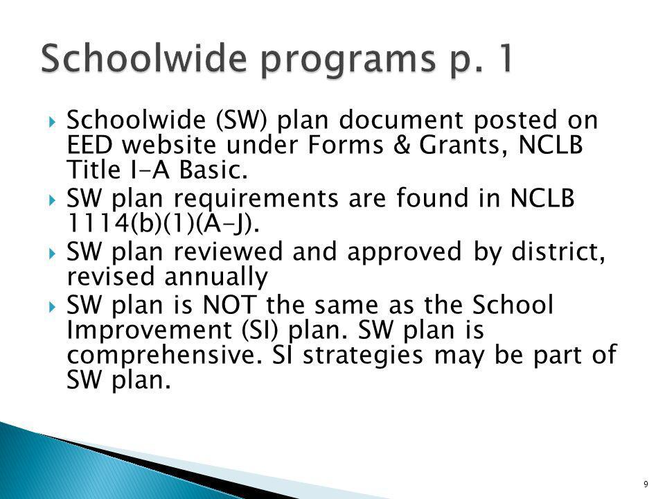 Schoolwide (SW) plan document posted on EED website under Forms & Grants, NCLB Title I-A Basic.