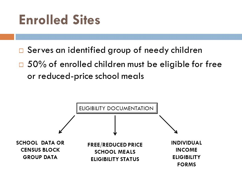 Enrolled Sites Serves an identified group of needy children 50% of enrolled children must be eligible for free or reduced-price school meals ELIGIBILI