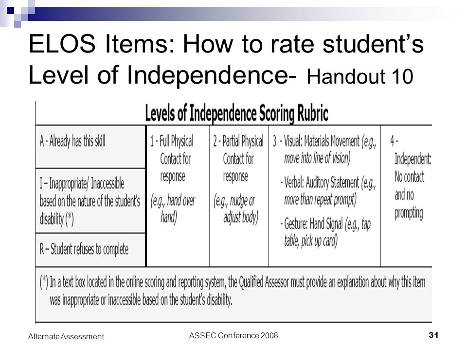 ASSEC Conference 200831 Alternate Assessment ELOS Items: How to rate students Level of Independence- Handout 10