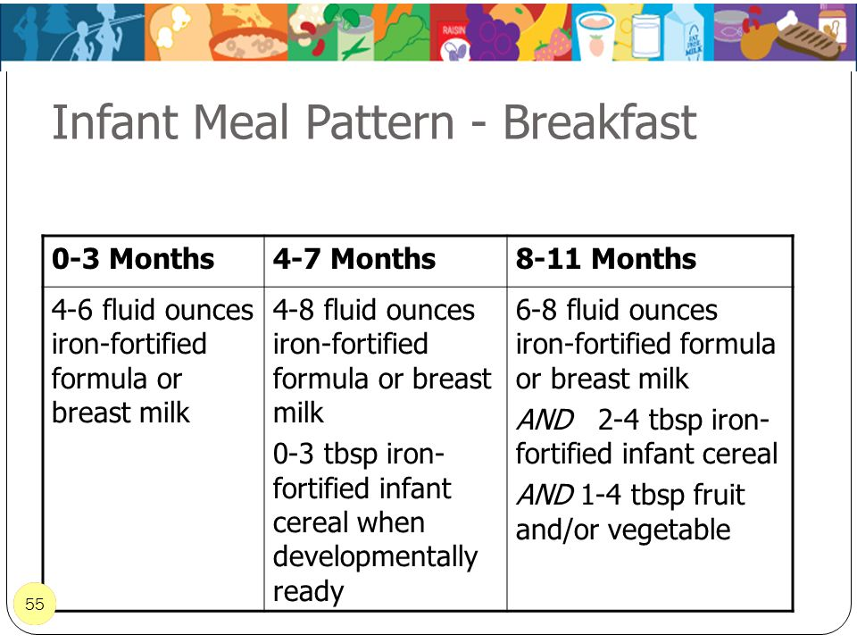 55 Infant Meal Pattern - Breakfast 0-3 Months4-7 Months8-11 Months 4-6 fluid ounces iron-fortified formula or breast milk 4-8 fluid ounces iron-fortif