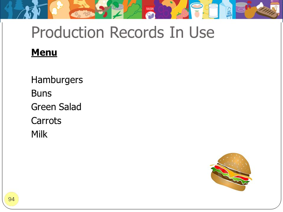 94 Production Records In Use 94 Menu Hamburgers Buns Green Salad Carrots Milk