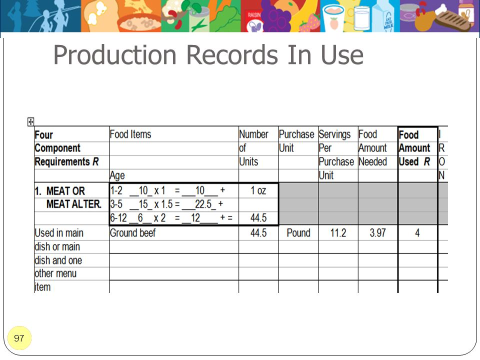 97 Production Records In Use 97