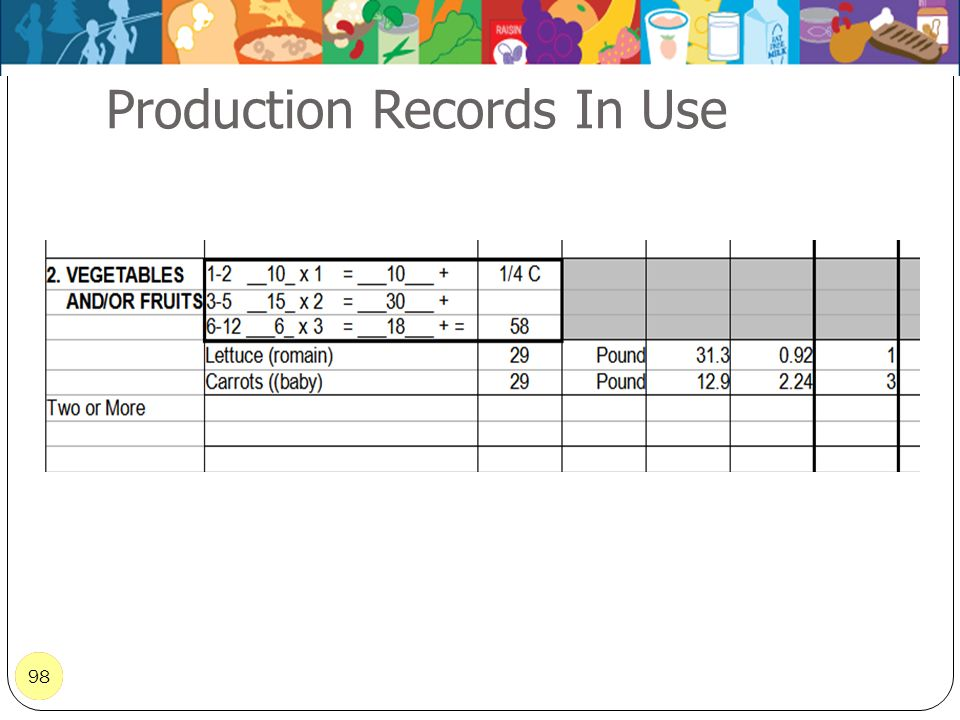 98 Production Records In Use 98