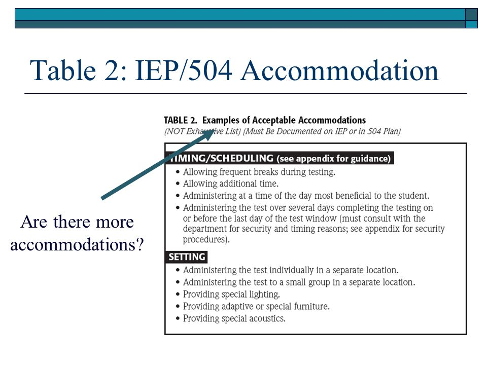 Table 2: IEP/504 Accommodation Are there more accommodations