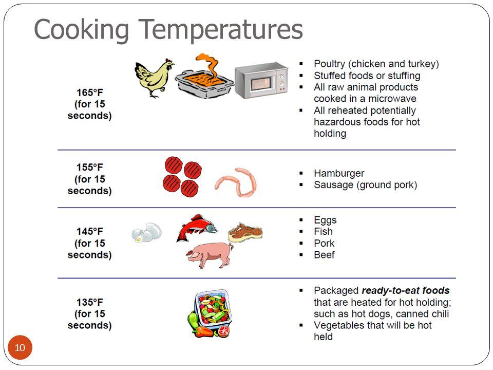 Cooking Temperatures 10