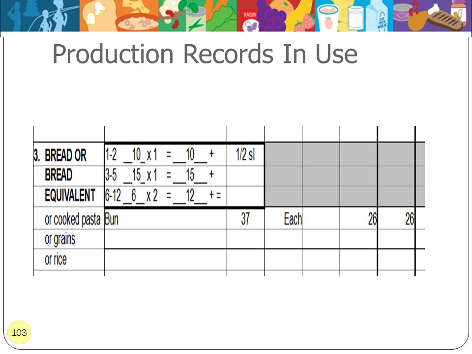 103 Production Records In Use 103
