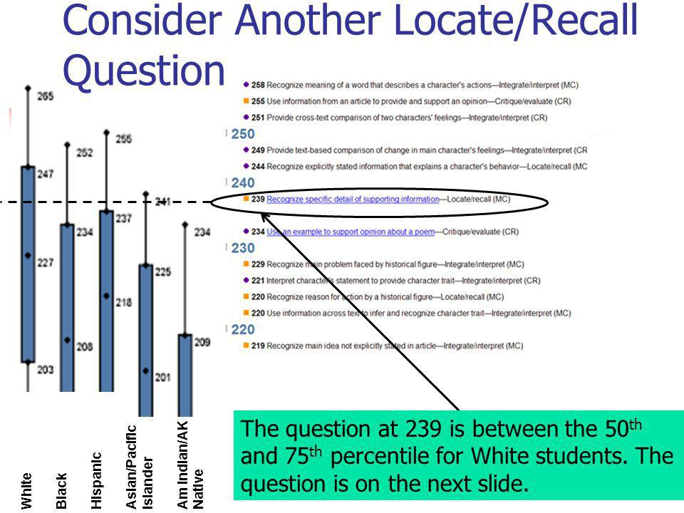 Consider Another Locate/Recall Question The question at 239 is between the 50 th and 75 th percentile for White students.