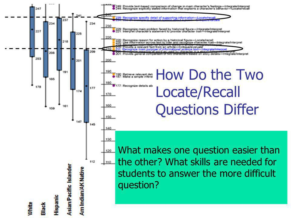 How Do the Two Locate/Recall Questions Differ What makes one question easier than the other? What skills are needed for students to answer the more di
