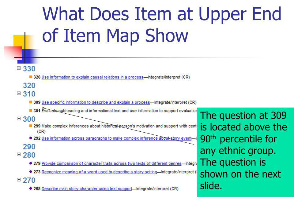 What Does Item at Upper End of Item Map Show The question at 309 is located above the 90 th percentile for any ethnic group.
