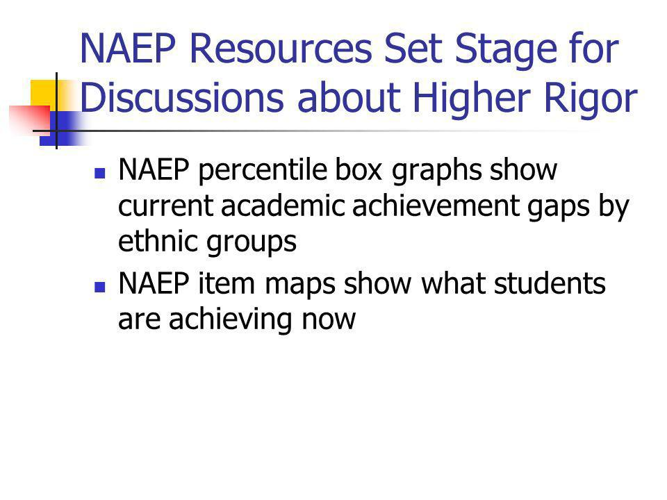 NAEP Resources Set Stage for Discussions about Higher Rigor NAEP percentile box graphs show current academic achievement gaps by ethnic groups NAEP item maps show what students are achieving now