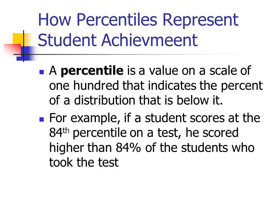 How Percentiles Represent Student Achievmeent A percentile is a value on a scale of one hundred that indicates the percent of a distribution that is below it.