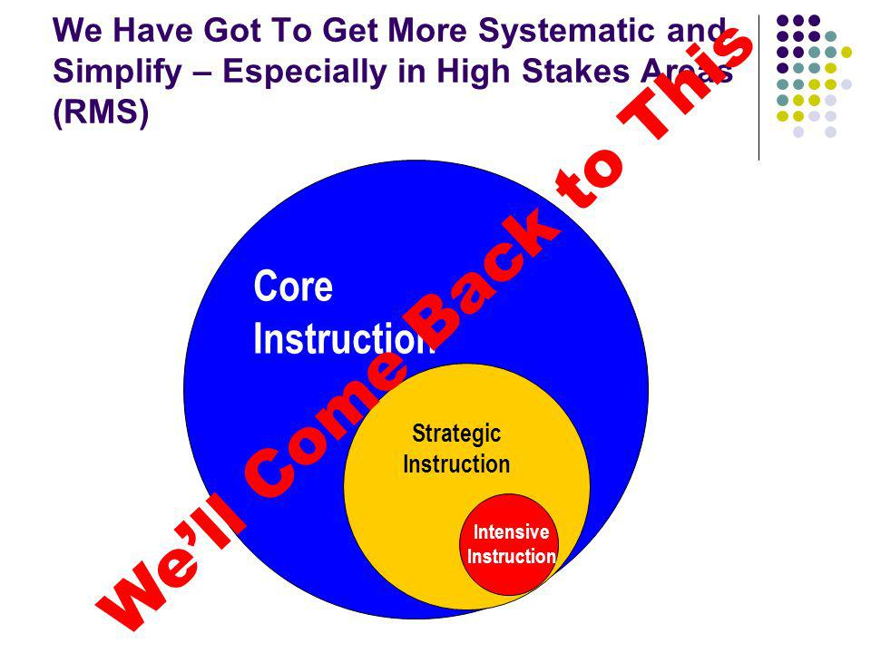 We Have Got To Get More Systematic and Simplify – Especially in High Stakes Areas (RMS) Supplemental Instruction Intensive Instruction Strategic Instruction Intensive Instruction Core Instruction Well Come Back to This