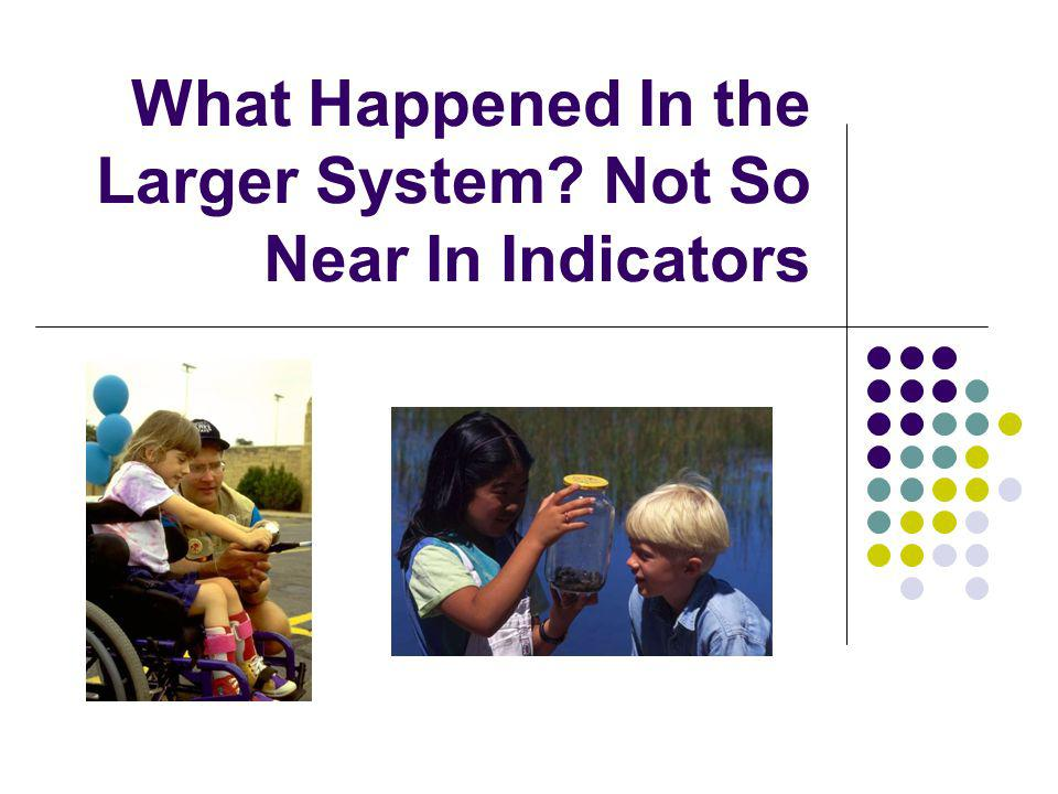 What Happened In the Larger System Not So Near In Indicators