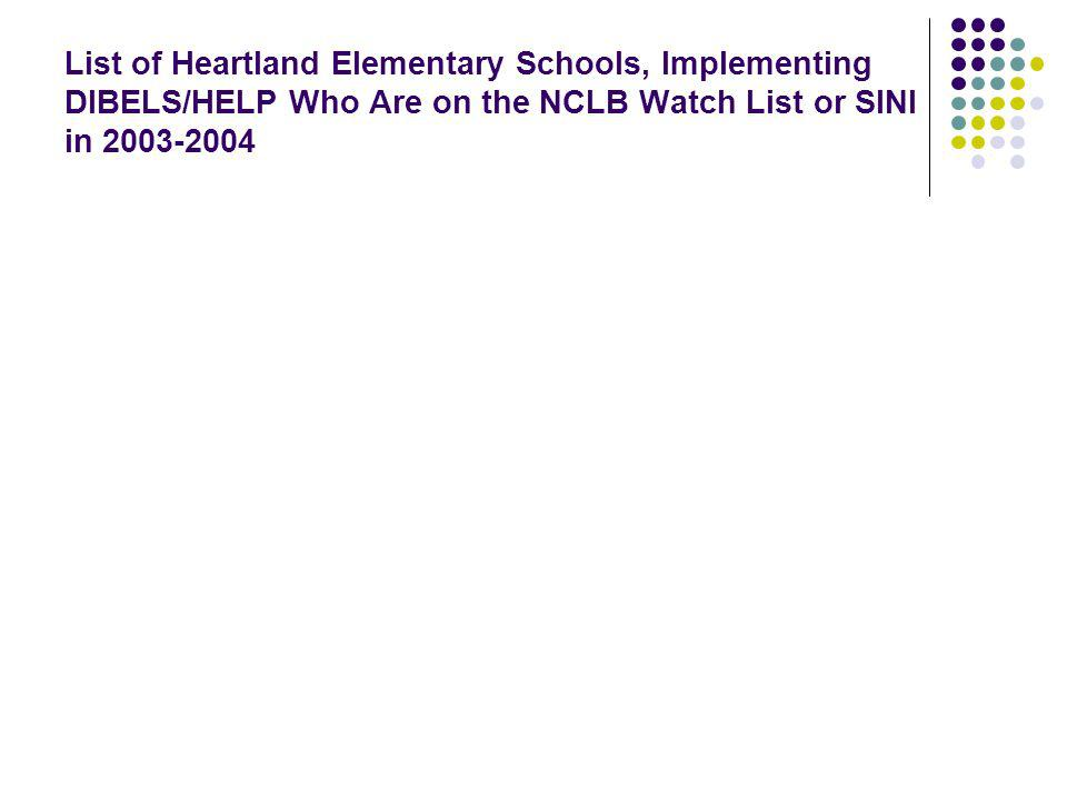 List of Heartland Elementary Schools, Implementing DIBELS/HELP Who Are on the NCLB Watch List or SINI in 2003-2004