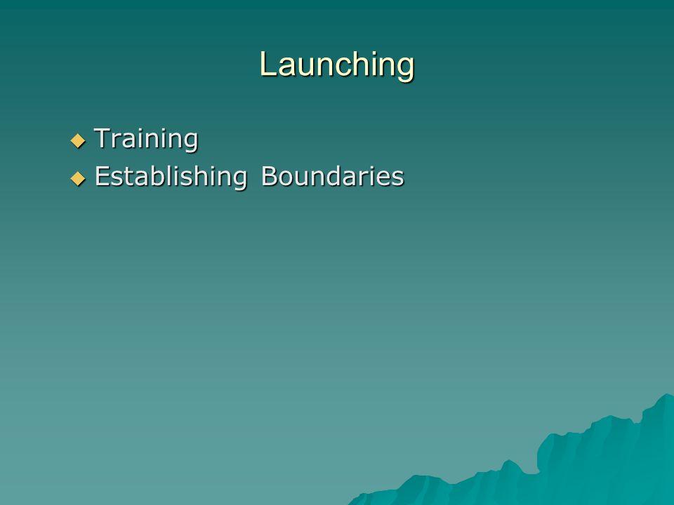 Launching Training Training Establishing Boundaries Establishing Boundaries