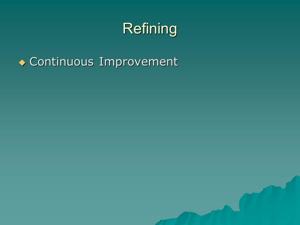 Refining Continuous Improvement Continuous Improvement