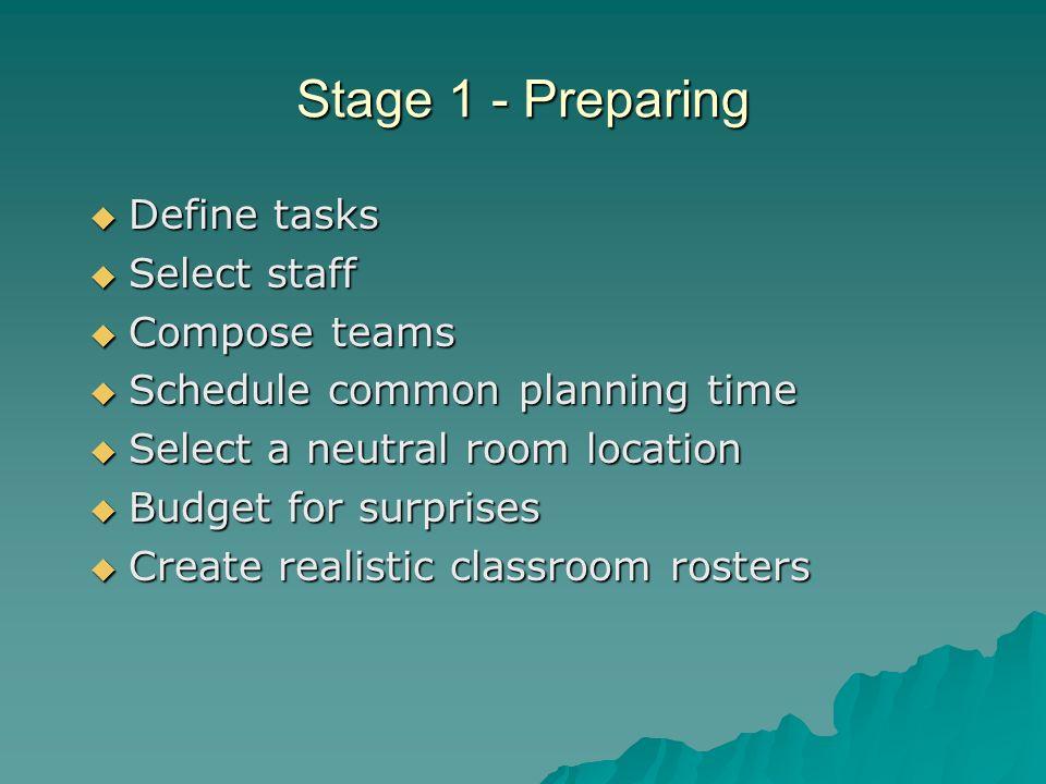 Stage 1 - Preparing Define tasks Define tasks Select staff Select staff Compose teams Compose teams Schedule common planning time Schedule common plan
