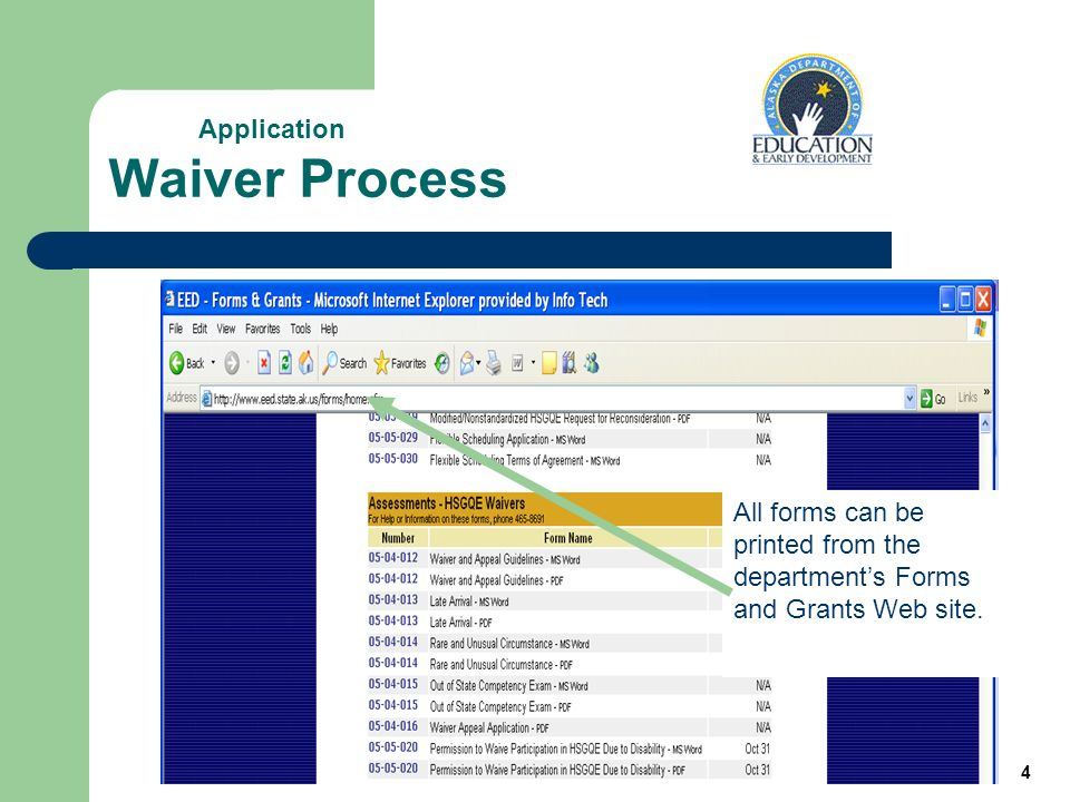 4 Waiver Process All forms can be printed from the departments Forms and Grants Web site.